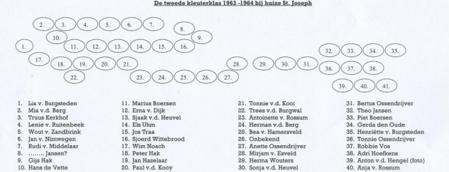 kleuterklas1963 – 164 namen